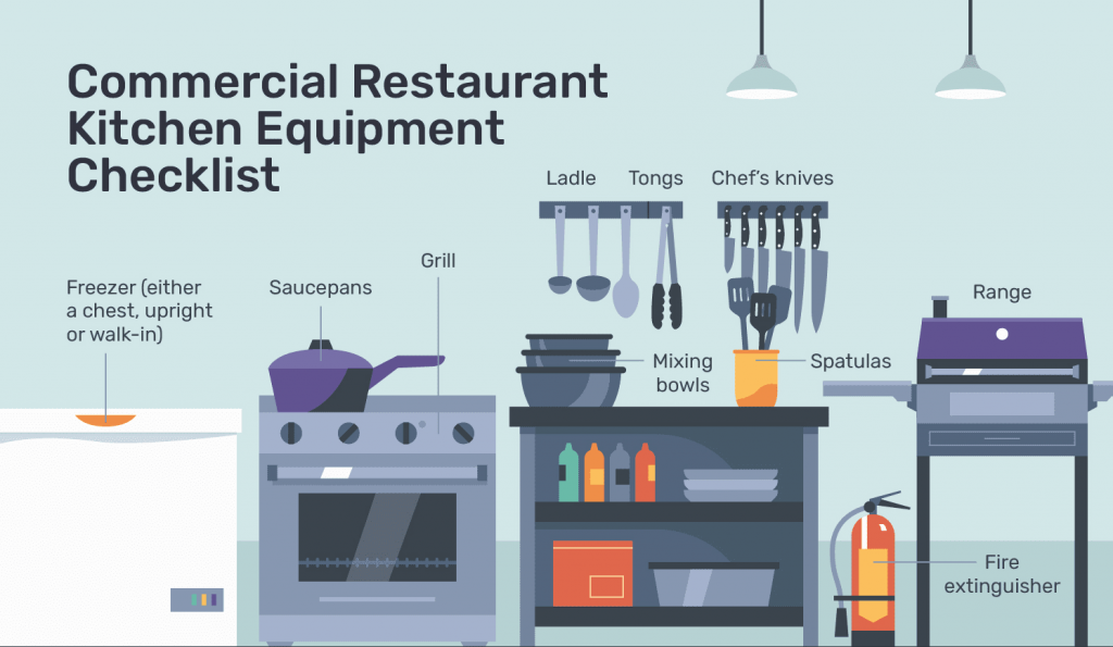 commercial kitchen equipment Sydney,
