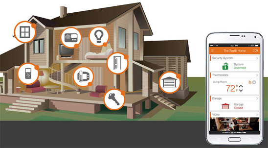 Install Security Alarms Monitoring System, To Secure Your Home